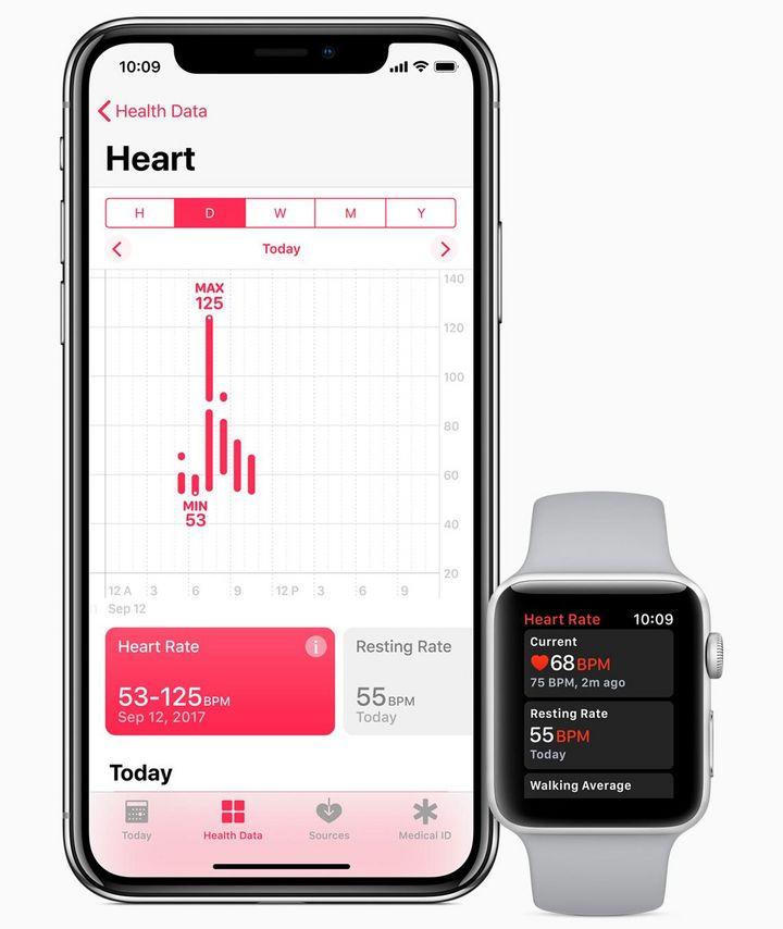 So lässt sich die Liste der Sportarten auf der Apple Watch 3 manuell erweitern.