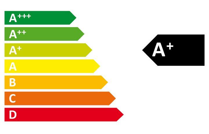 Bisheriges Energielabel der EU.