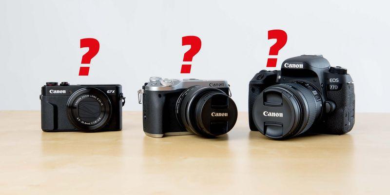 Welches Kamera-Modell passt am besten zu Ihnen?