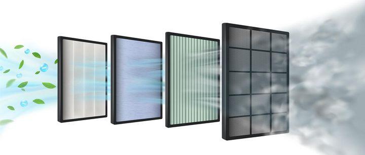 Filtersystem für einen Luftreiniger