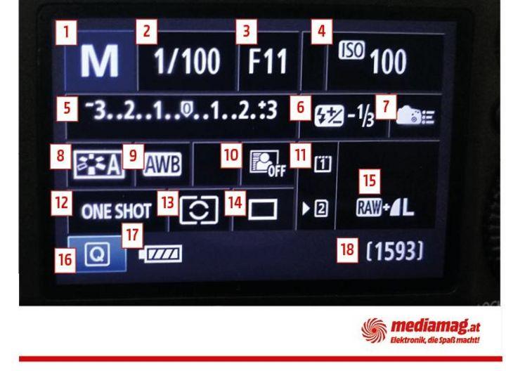 DSLR-Kameras bieten viel fotografischen Spielraum im M-Modus.