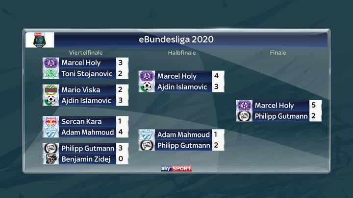 Das Einzelfinaleder eBundesliga.