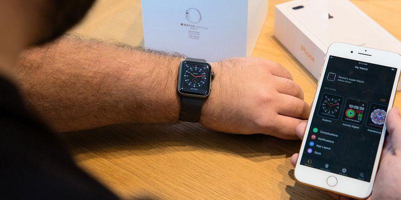 Was ist eigentlich ein Watchface?