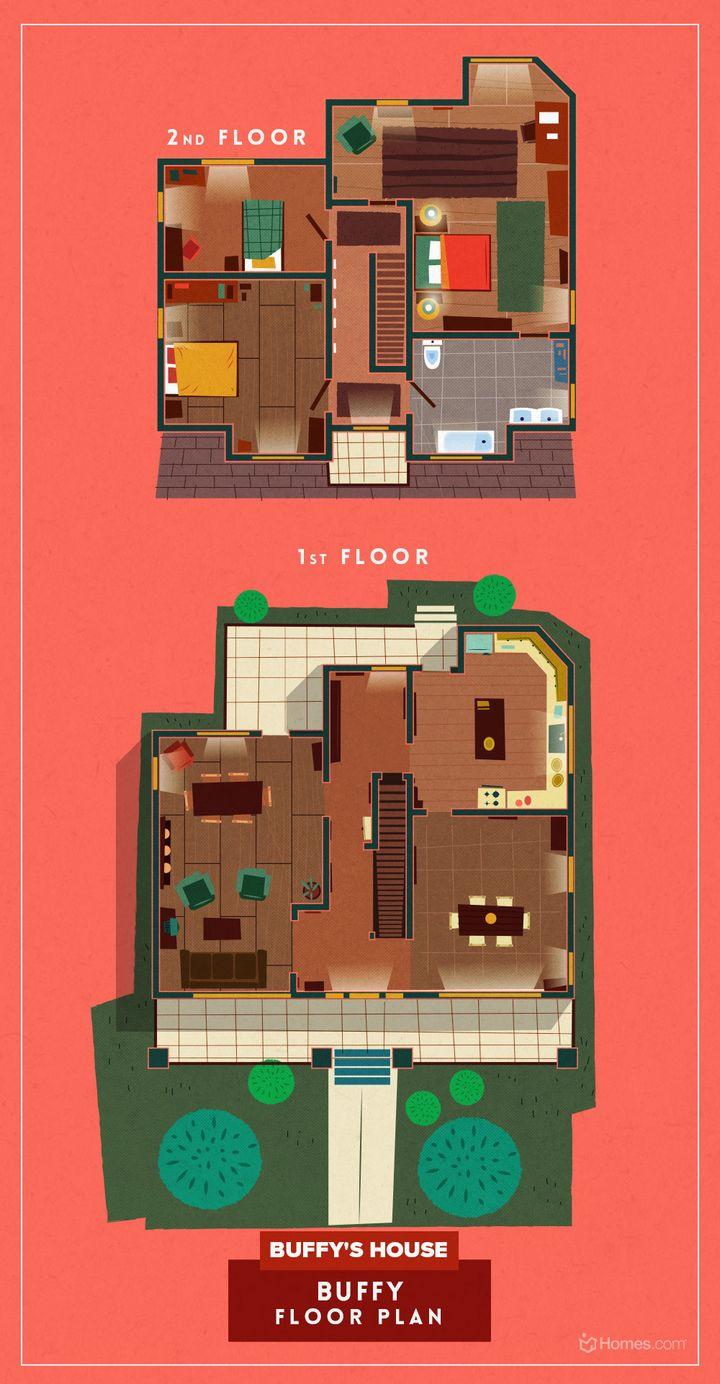 Der Grundriss von Buffys Wohnung.