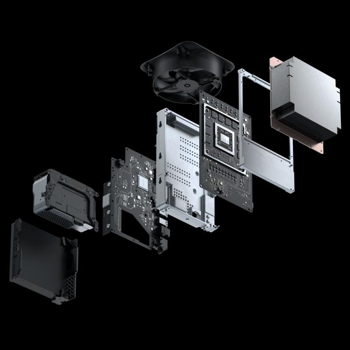 Moderne Hardware in der neuen Konsole