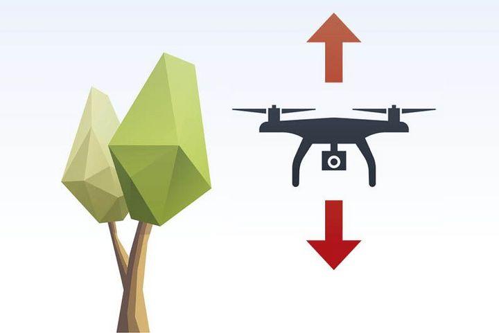 Starten und landen mit der Drohne.