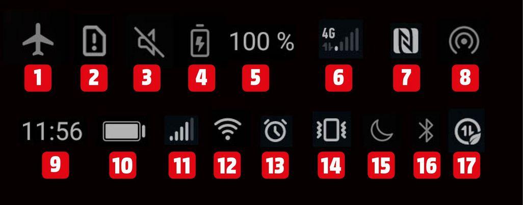 Bedeutung handy symbole iPhone