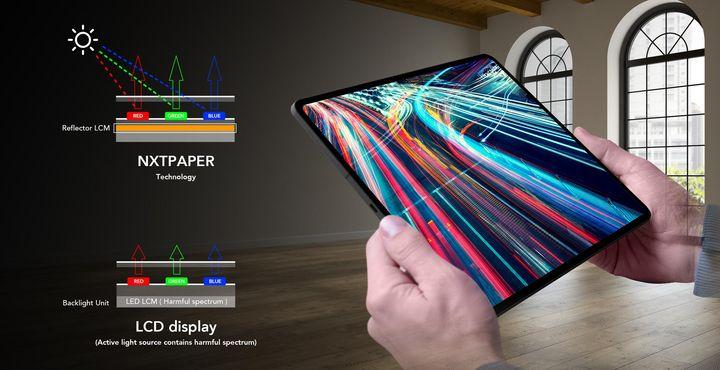 Neue Technologie für E-Reader