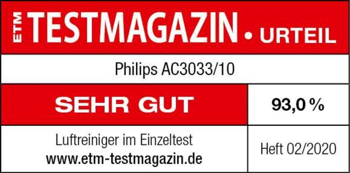 ETM Testurteil für Philips Luftreiniger